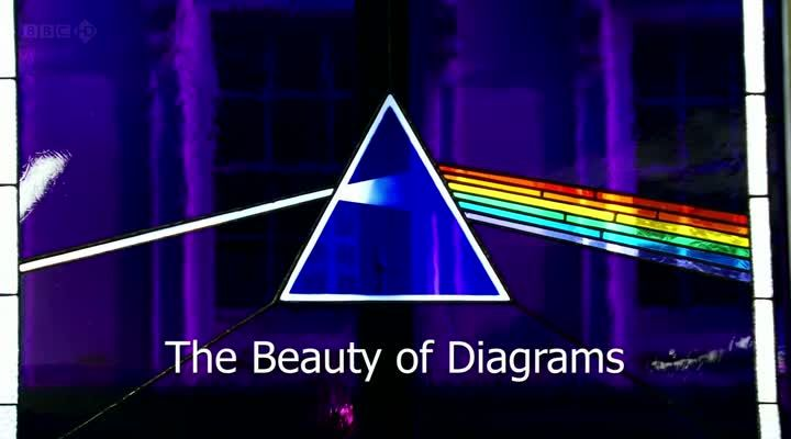 Image: The-Beauty-of-Diagrams-Cover.jpg
